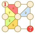 Забавна математика - ДГ Пролет - Сандански